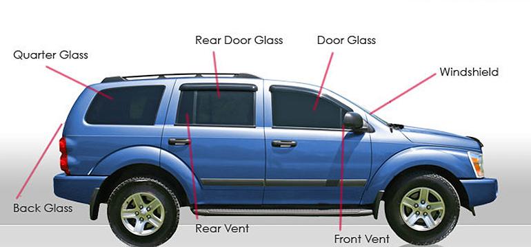 car glass guide